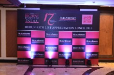 The Riches People in India – Hurun Report